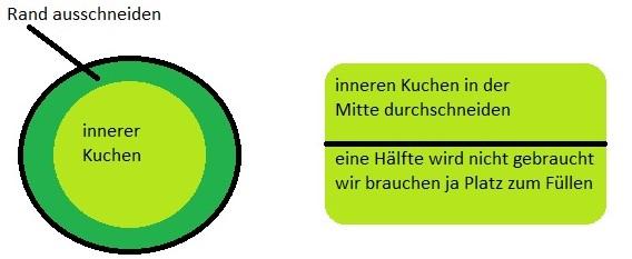 Grafik-2